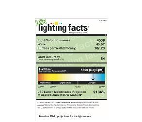 Certificados Led Luminarias Led Lamparas Led